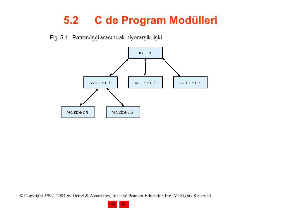 5.2 C de Program Modülleri Fig. 5.1 Patron/İşçi arasındaki hiyerarşik ilişki