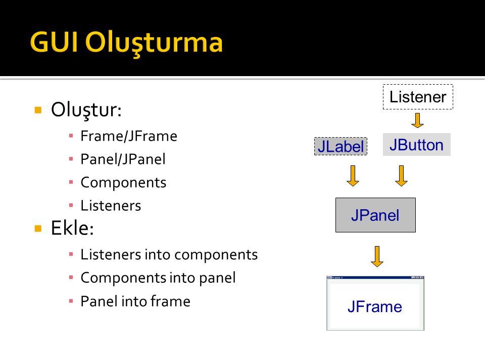 GUI Oluşturma Oluştur: Ekle: Listener Frame/JFrame Panel/JPanel