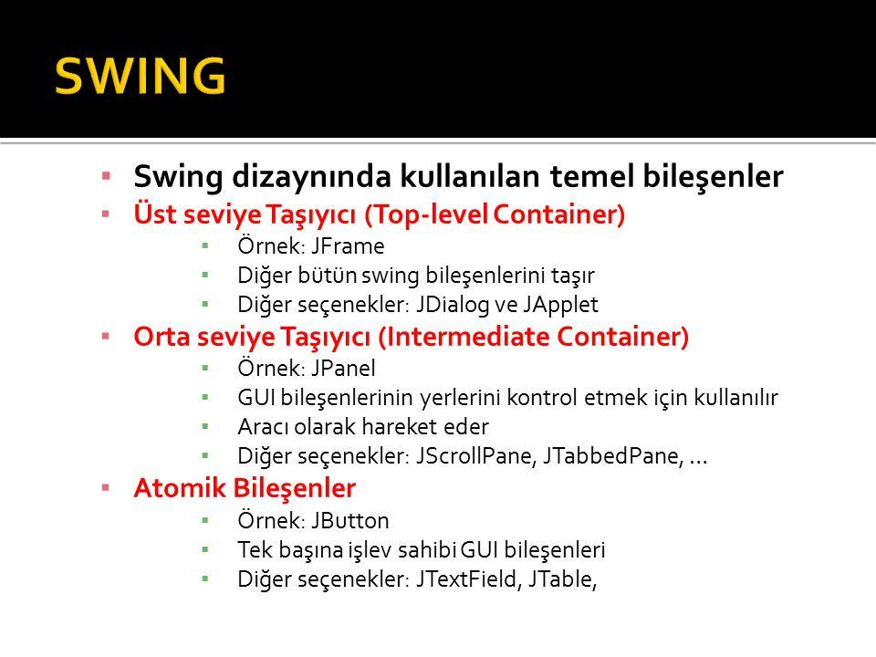 SWING Swing dizaynında kullanılan temel bileşenler