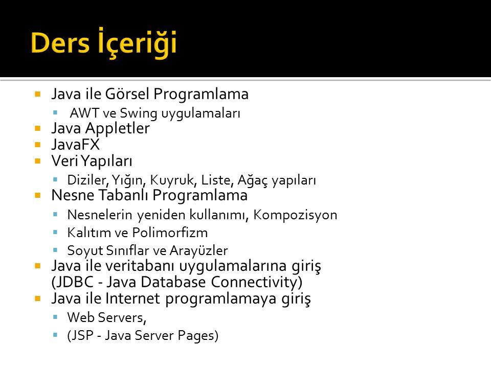 Ders İçeriği Java ile Görsel Programlama Java Appletler JavaFX