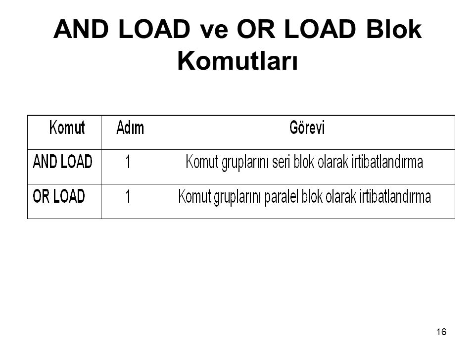 AND LOAD ve OR LOAD Blok Komutları