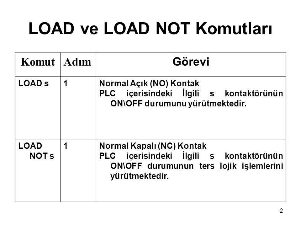 LOAD ve LOAD NOT Komutları