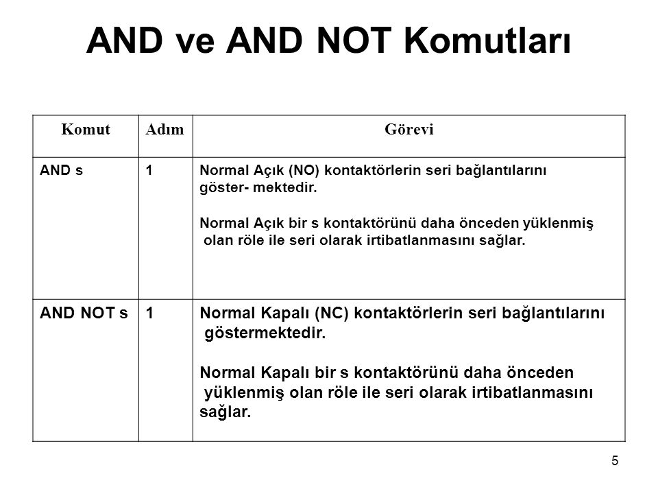 AND ve AND NOT Komutları