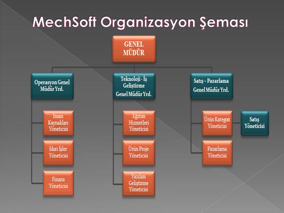 MechSoft Organizasyon Şeması