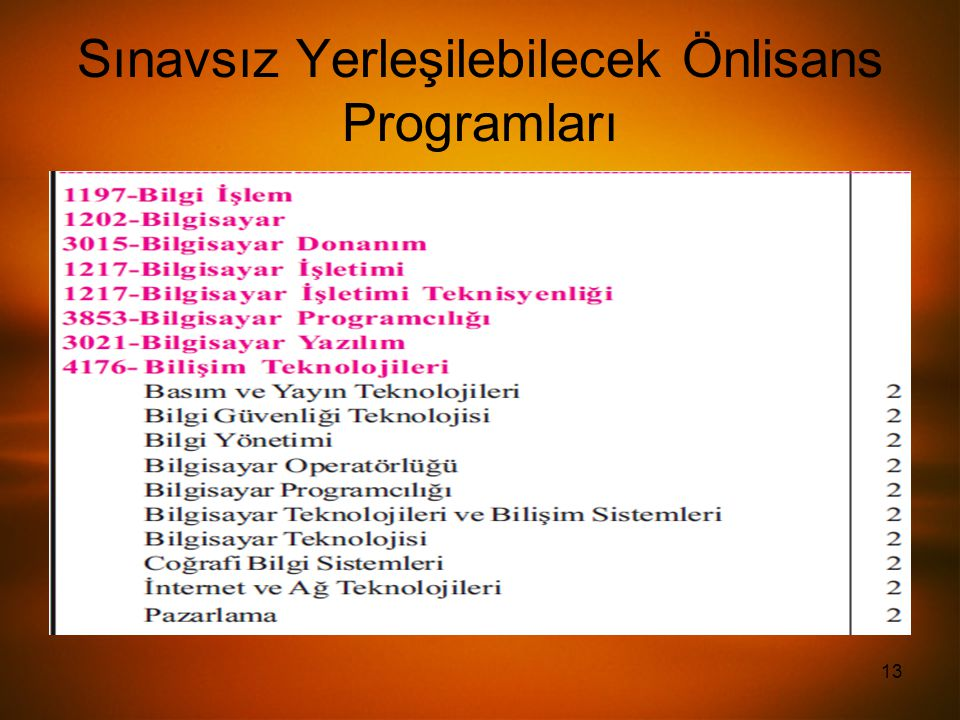 Sınavsız Yerleşilebilecek Önlisans Programları