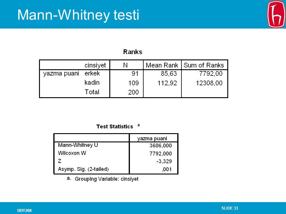 Mann-Whitney testi BBY208