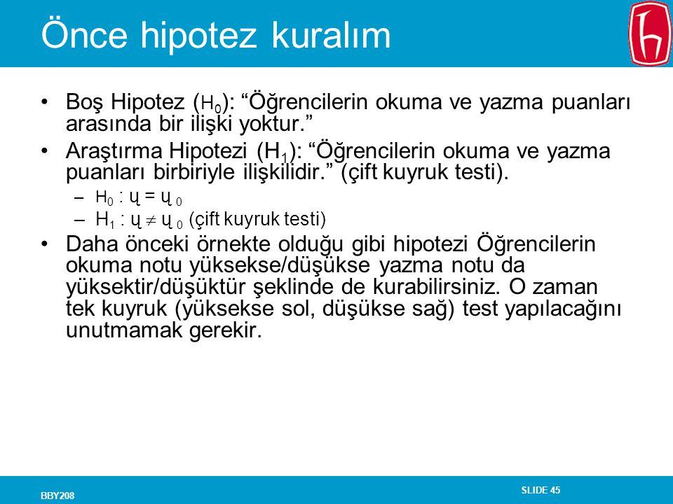 Önce hipotez kuralım Boş Hipotez (H0): Öğrencilerin okuma ve yazma puanları arasında bir ilişki yoktur.