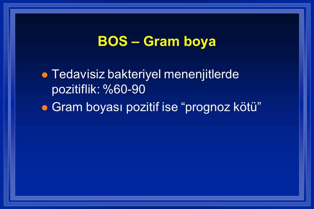 BOS – Gram boya Tedavisiz bakteriyel menenjitlerde pozitiflik: %60-90
