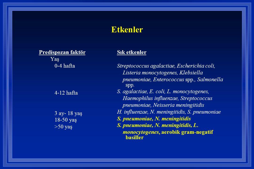 Etkenler Predispozan faktör Yaş 0-4 hafta 4-12 hafta 3 ay- 18 yaş
