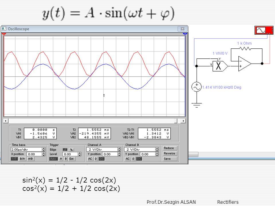 : sin2(x) = 1/2 - 1/2 cos(2x) cos2(x) = 1/2 + 1/2 cos(2x)