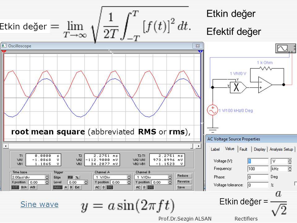 Etkin değer Efektif değer Etkin değer Etkin değer =