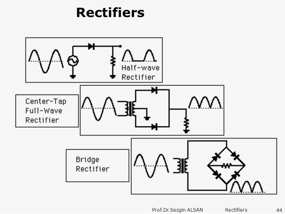 Rectifiers