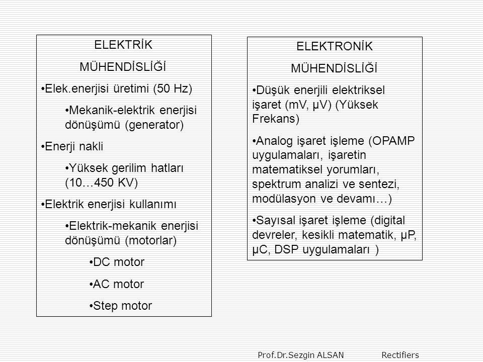ELEKTRİK MÜHENDİSLİĞİ. Elek.enerjisi üretimi (50 Hz) Mekanik-elektrik enerjisi dönüşümü (generator)