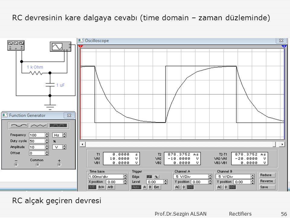 RC devresinin kare dalgaya cevabı (time domain – zaman düzleminde)