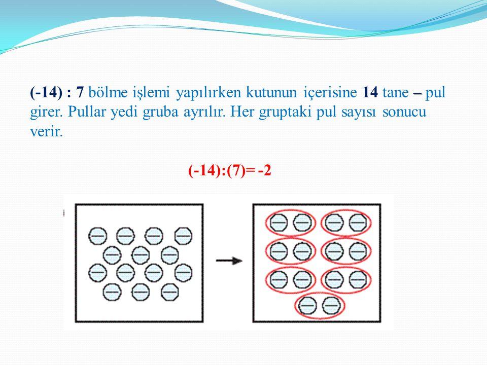 (-14) : 7 bölme işlemi yapılırken kutunun içerisine 14 tane – pul girer. Pullar yedi gruba ayrılır. Her gruptaki pul sayısı sonucu verir.