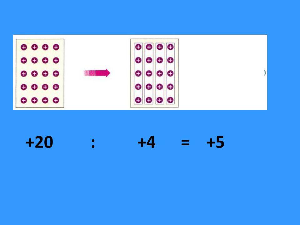 +20 : +4 = +5