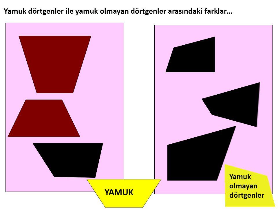 Yamuk dörtgenler ile yamuk olmayan dörtgenler arasındaki farklar…