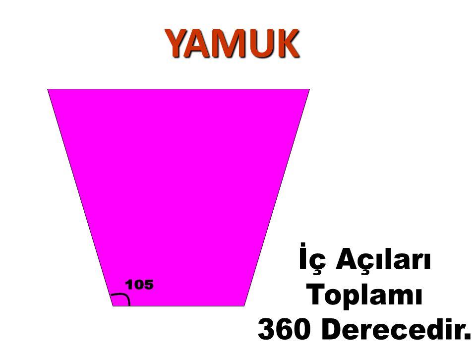 YAMUK 105 İç Açıları Toplamı 360 Derecedir.