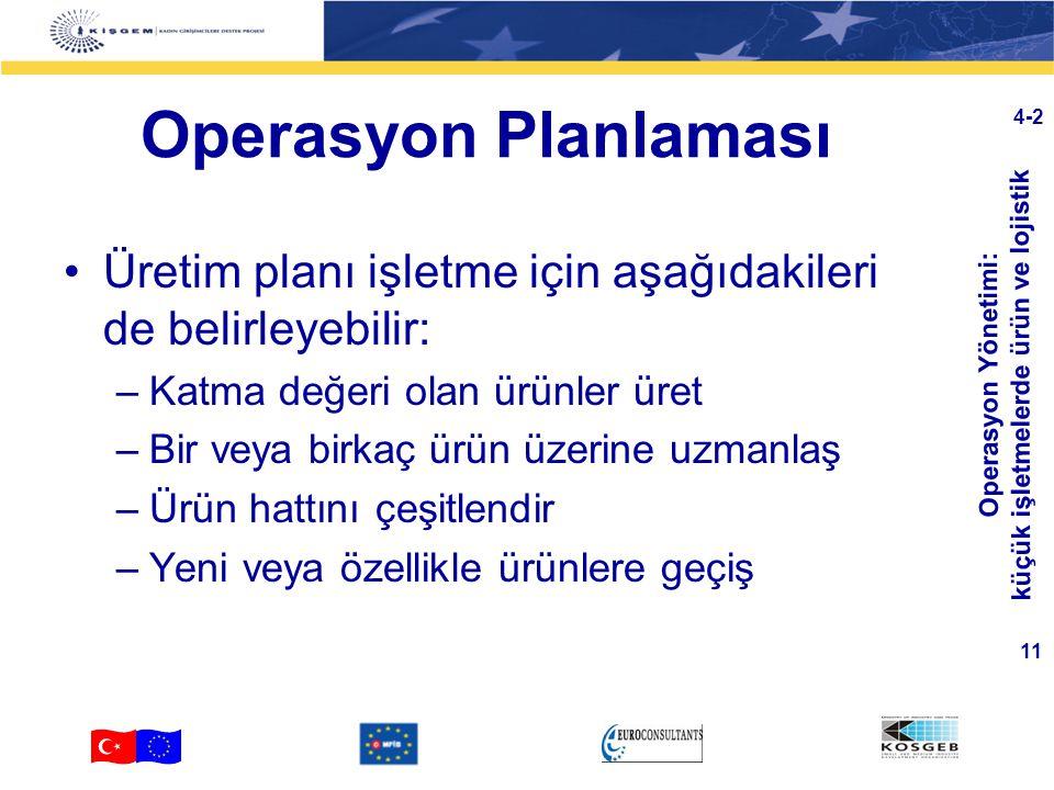 Operasyon Planlaması Üretim planı işletme için aşağıdakileri de belirleyebilir: Katma değeri olan ürünler üret.