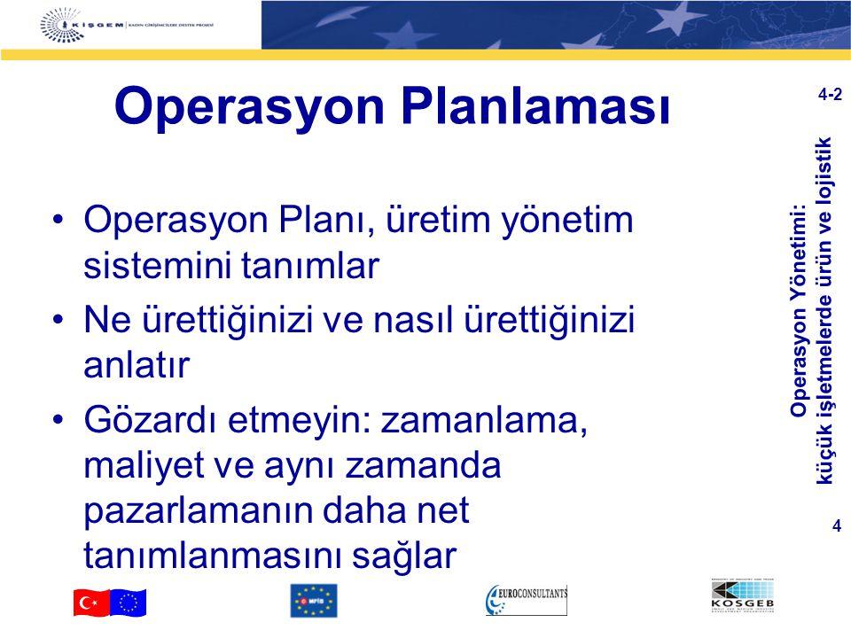 Operasyon Planlaması Operasyon Planı, üretim yönetim sistemini tanımlar. Ne ürettiğinizi ve nasıl ürettiğinizi anlatır.