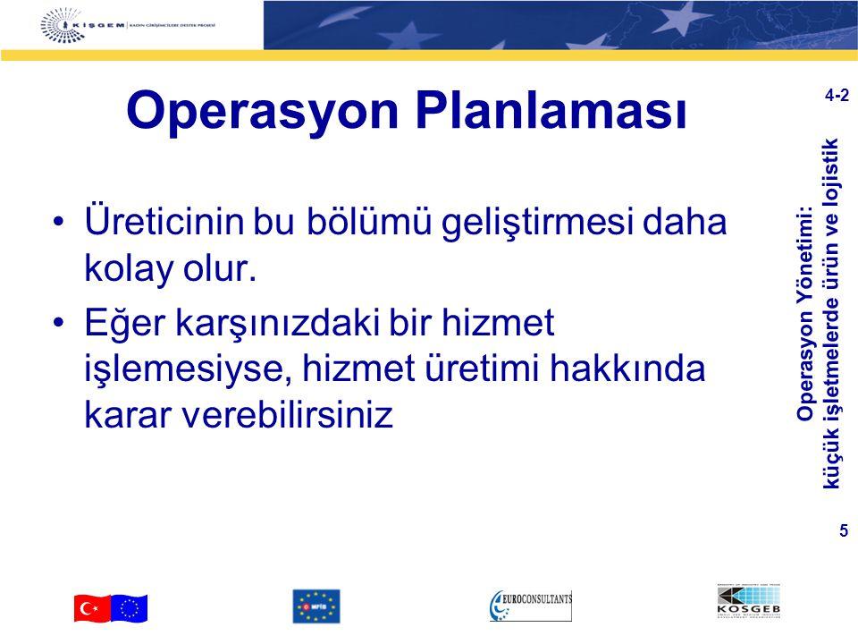 Operasyon Planlaması Üreticinin bu bölümü geliştirmesi daha kolay olur.