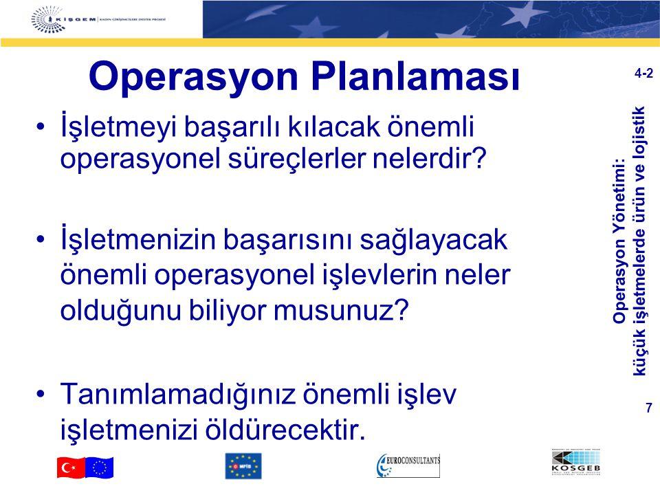 Operasyon Planlaması İşletmeyi başarılı kılacak önemli operasyonel süreçlerler nelerdir