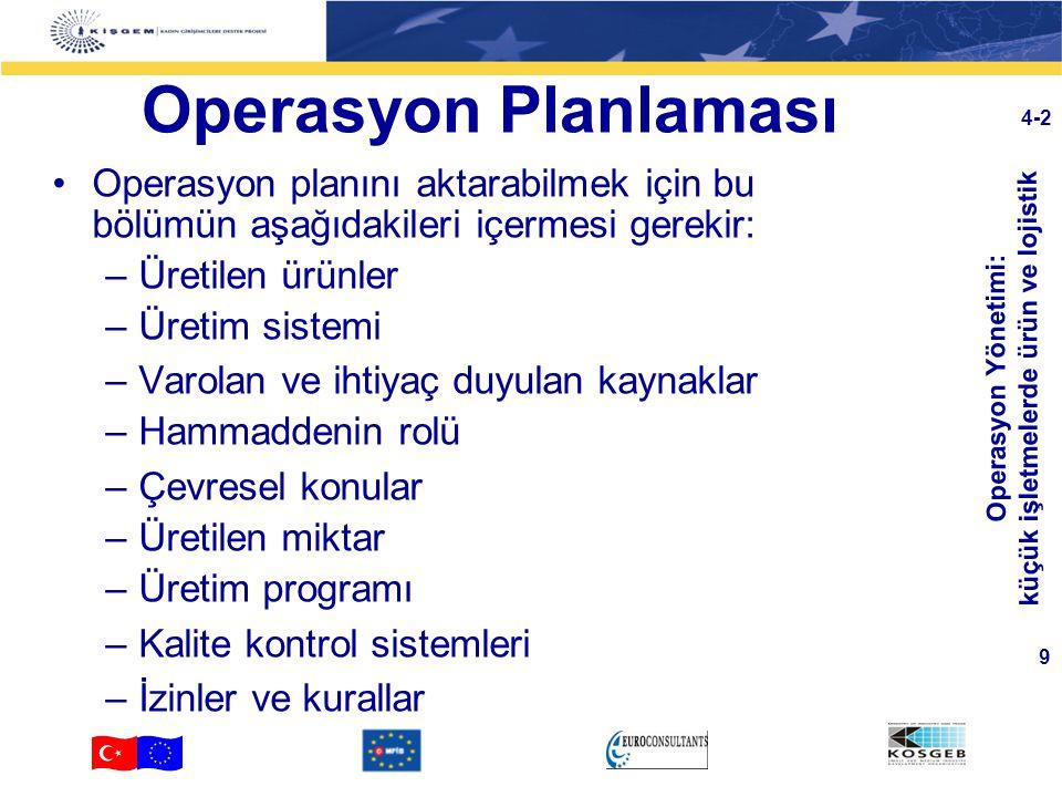 Operasyon Planlaması Operasyon planını aktarabilmek için bu bölümün aşağıdakileri içermesi gerekir: