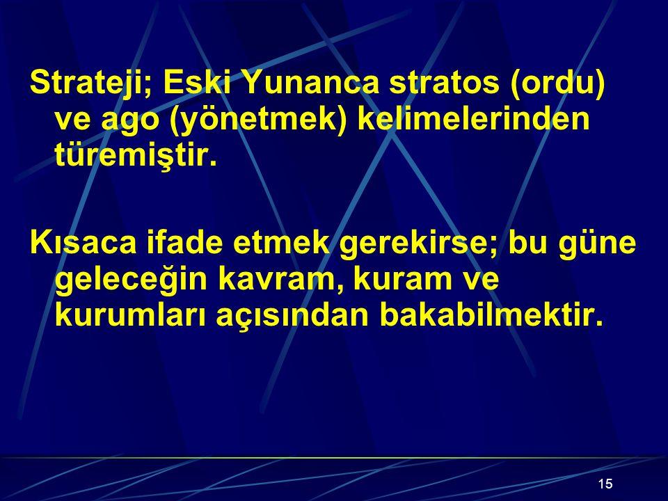 Strateji; Eski Yunanca stratos (ordu) ve ago (yönetmek) kelimelerinden türemiştir.