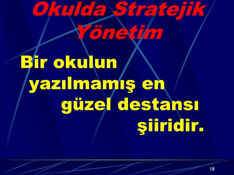 Okulda Stratejik Yönetim