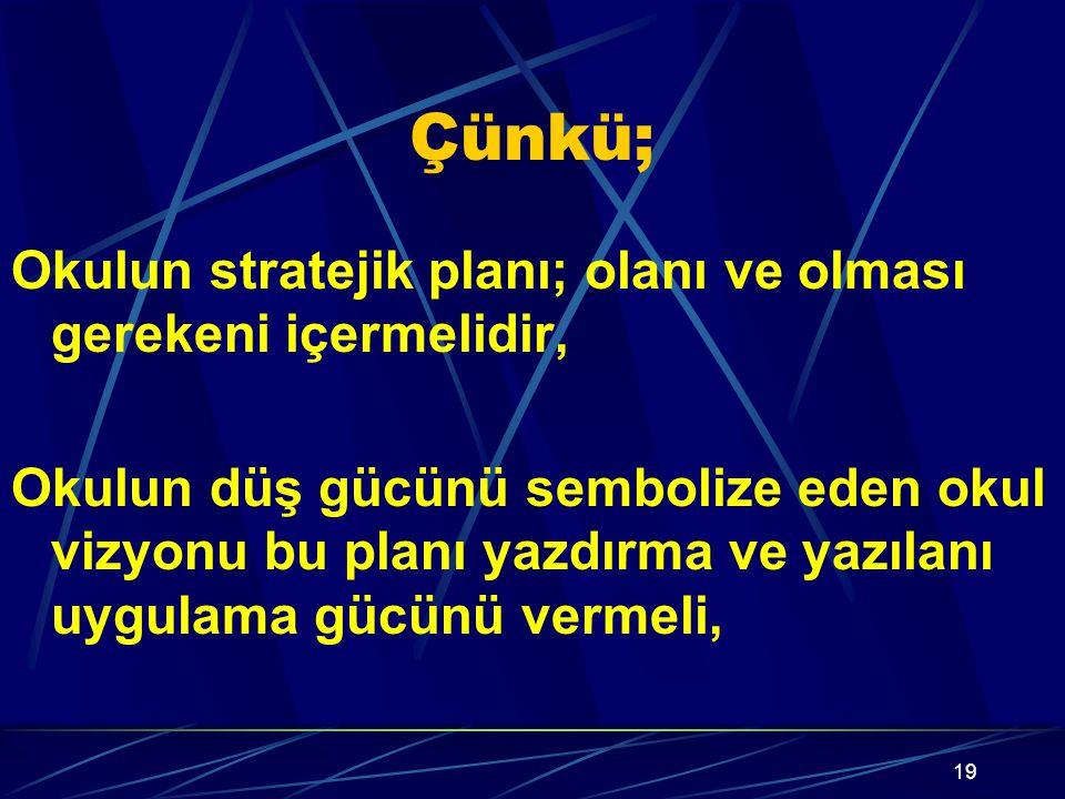 Çünkü; Okulun stratejik planı; olanı ve olması gerekeni içermelidir,