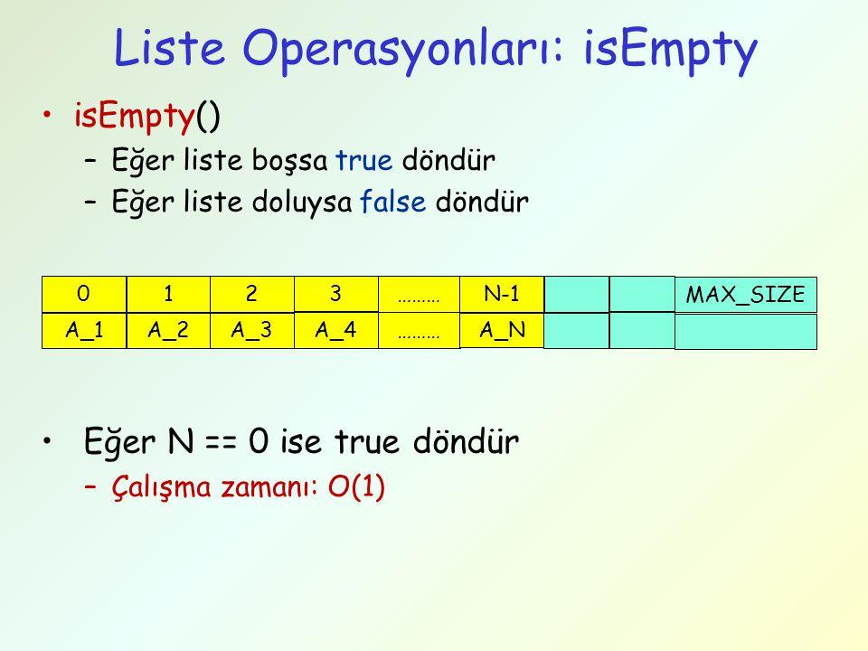 Liste Operasyonları: isEmpty