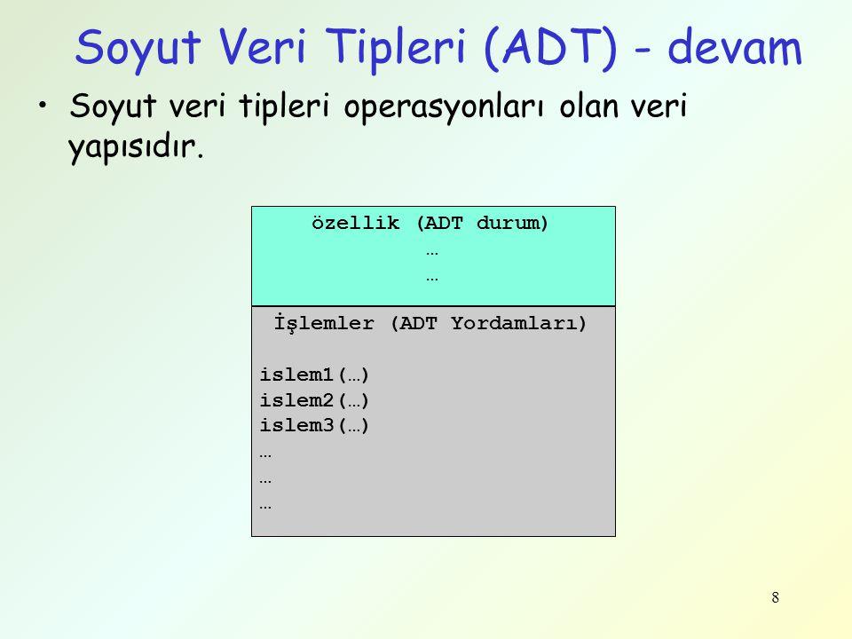 Soyut Veri Tipleri (ADT) - devam