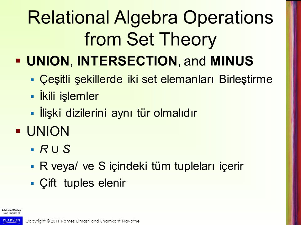 Relational Algebra Operations from Set Theory