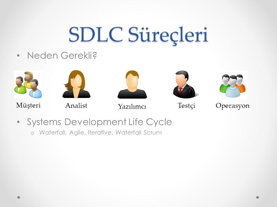 SDLC Süreçleri Neden Gerekli Systems Development Life Cycle Müşteri