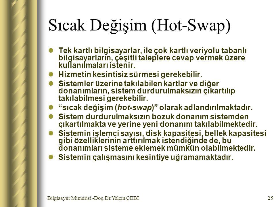 Sıcak Değişim (Hot-Swap)