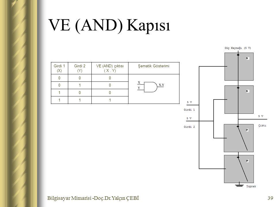 VE (AND) Kapısı Bilgisayar Mimarisi -Doç.Dr.Yalçın ÇEBİ Girdi 1 (X)
