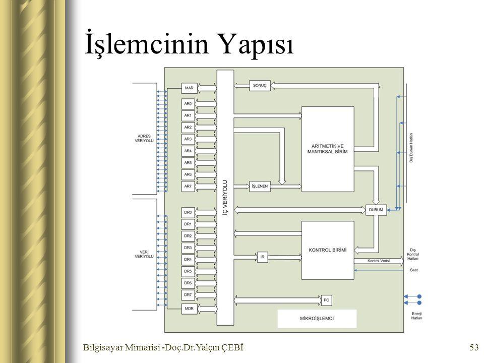 İşlemcinin Yapısı Bilgisayar Mimarisi -Doç.Dr.Yalçın ÇEBİ