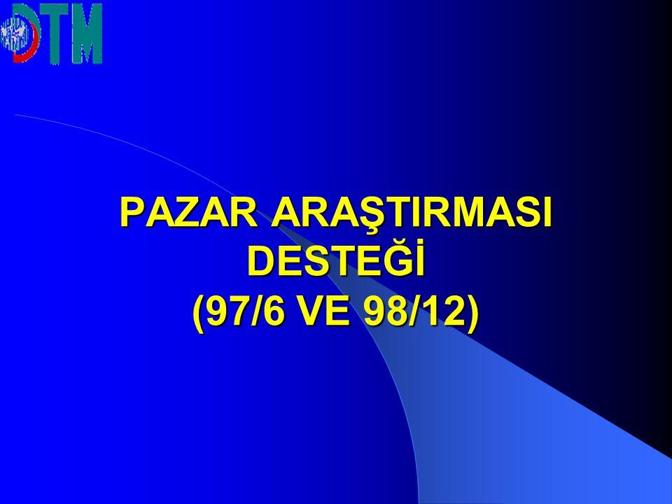 PAZAR ARAŞTIRMASI DESTEĞİ (97/6 VE 98/12)