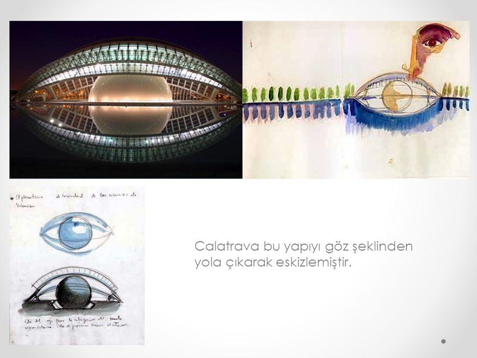 Calatrava bu yapıyı göz şeklinden yola çıkarak eskizlemiştir.
