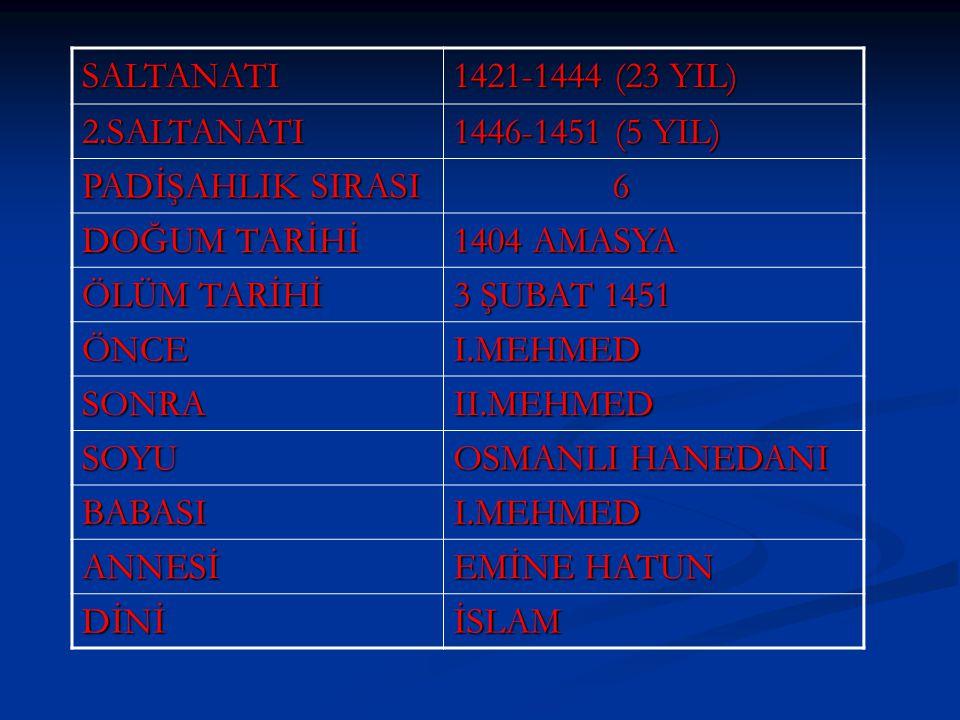 SALTANATI 1421-1444 (23 YIL) 2.SALTANATI. 1446-1451 (5 YIL) PADİŞAHLIK SIRASI. 6. DOĞUM TARİHİ.