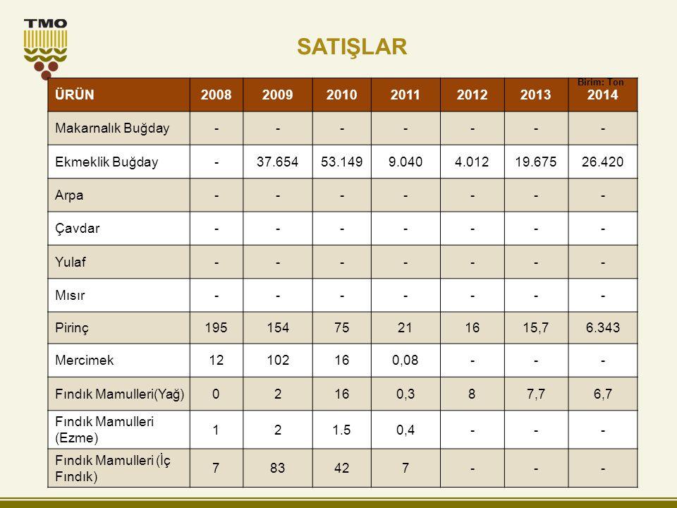 SATIŞLAR ÜRÜN 2008 2009 2010 2011 2012 2013 2014 Makarnalık Buğday -