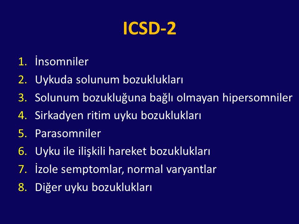 ICSD-2 İnsomniler Uykuda solunum bozuklukları