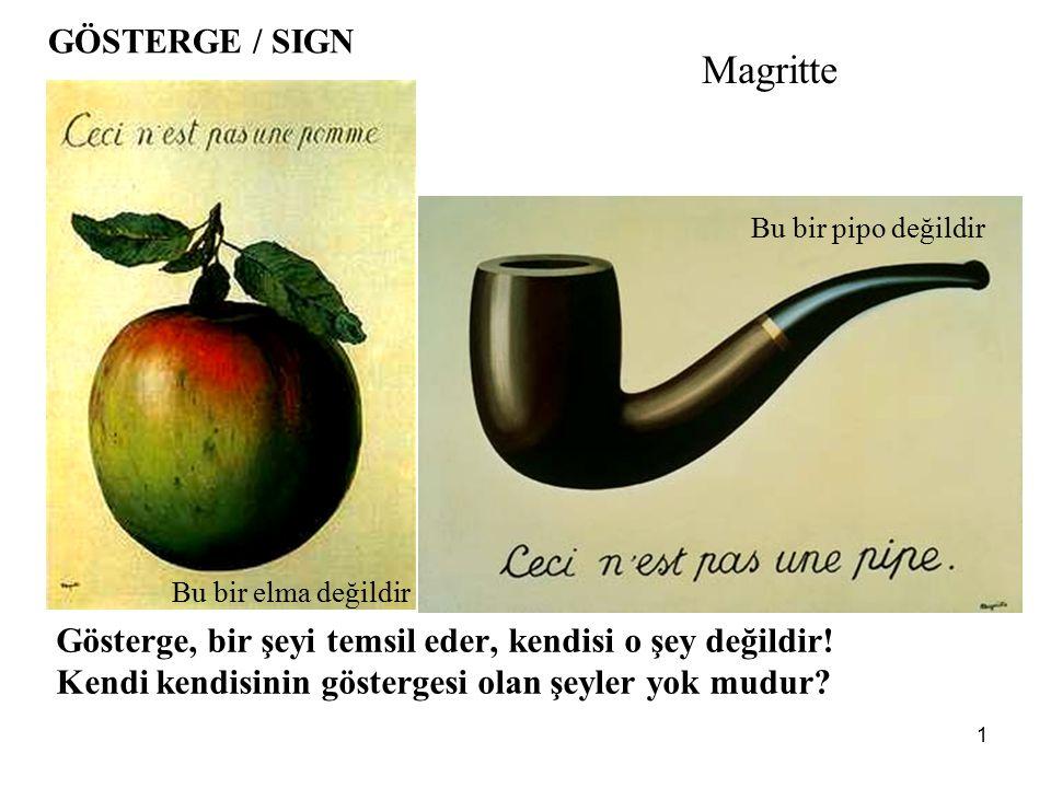 Magritte GÖSTERGE / SIGN Bu bir pipo değildir Bu bir elma değildir