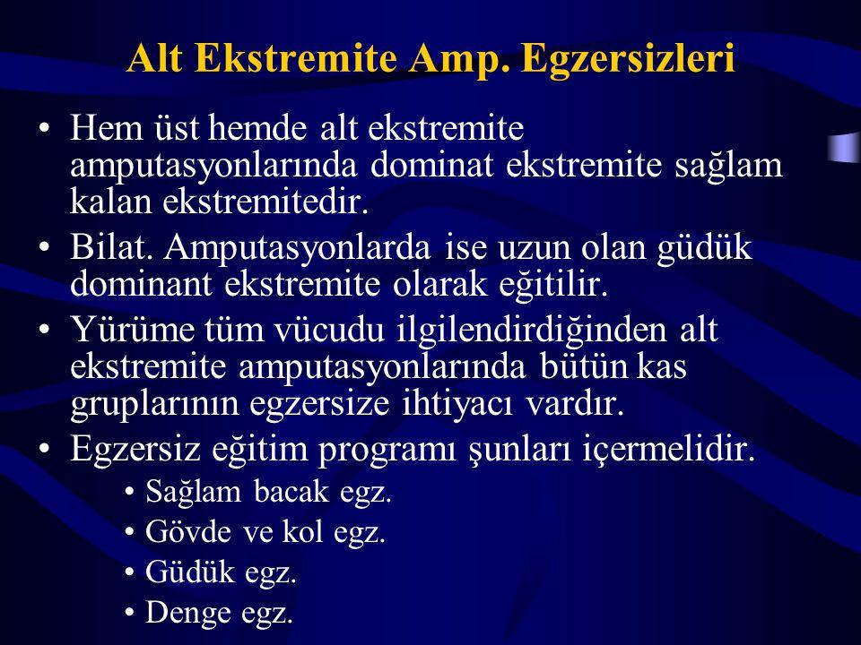 Alt Ekstremite Amp. Egzersizleri