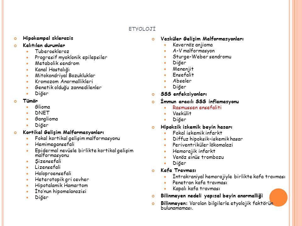 ETYOLOJİ Hipokampal sklerozis. Kalıtılan durumlar. Tuberoskleroz. Progresif myoklonik epilepsiler.