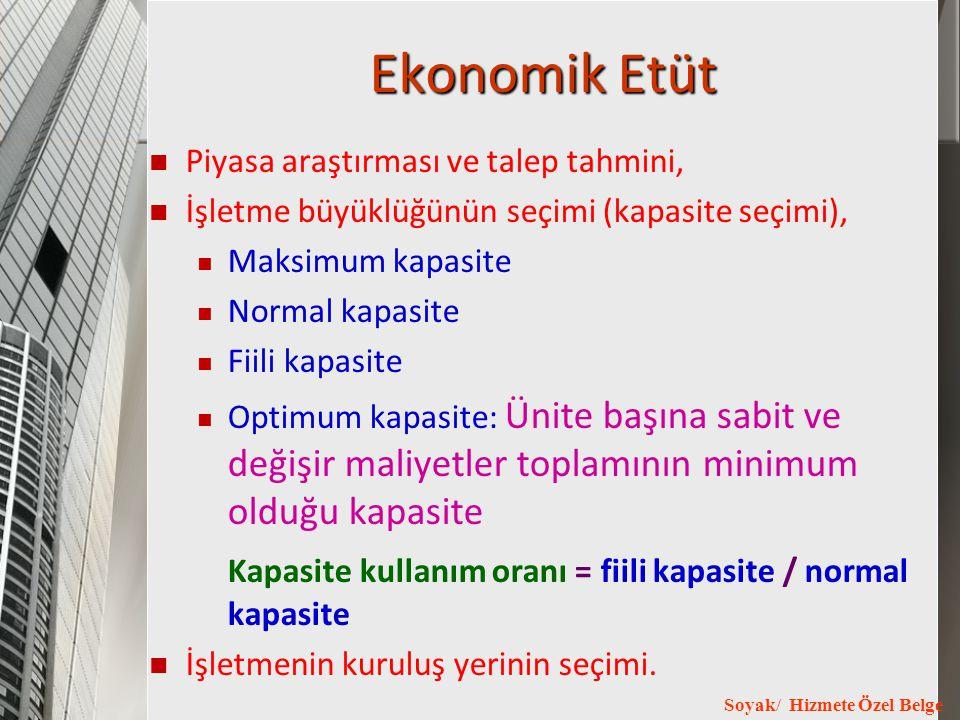 Ekonomik Etüt Piyasa araştırması ve talep tahmini, İşletme büyüklüğünün seçimi (kapasite seçimi), Maksimum kapasite.