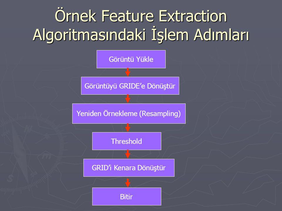 Örnek Feature Extraction Algoritmasındaki İşlem Adımları