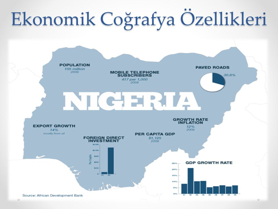 Ekonomik Coğrafya Özellikleri