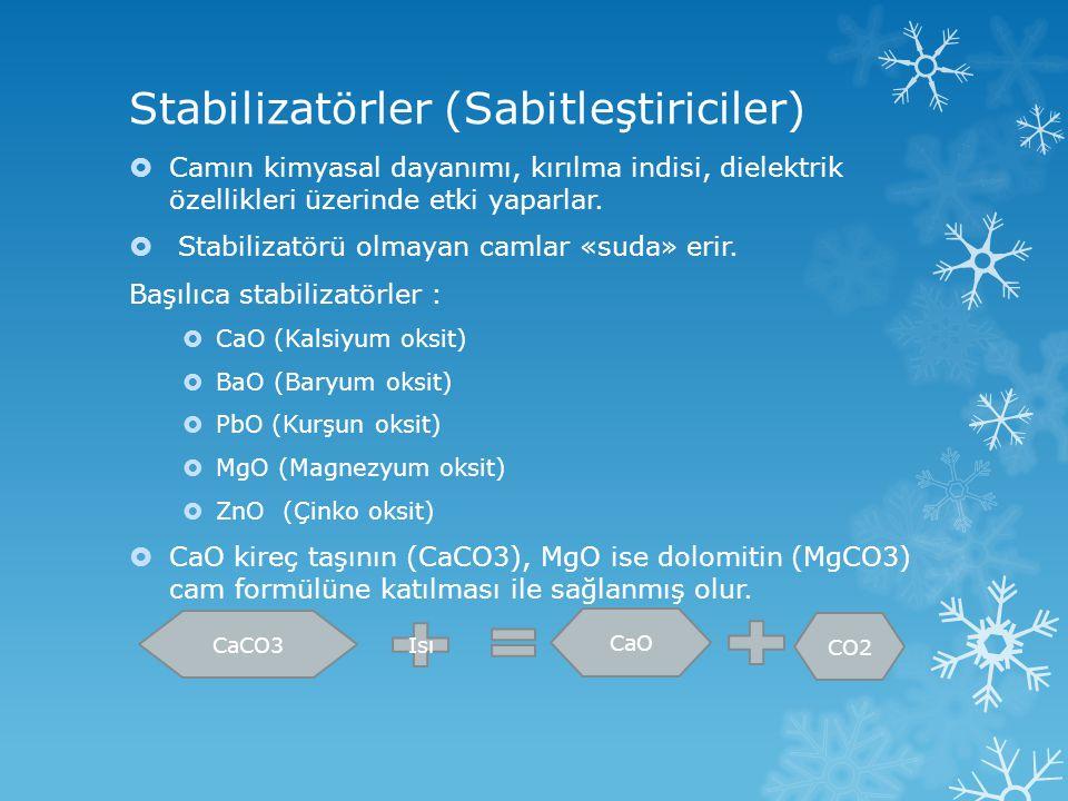 Stabilizatörler (Sabitleştiriciler)