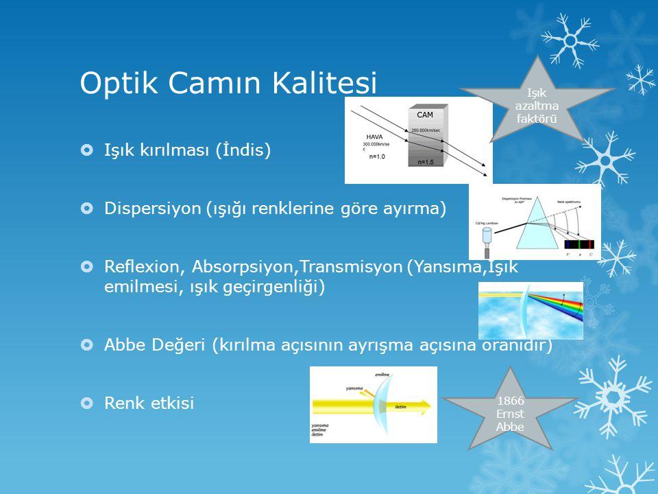 Optik Camın Kalitesi Işık kırılması (İndis)
